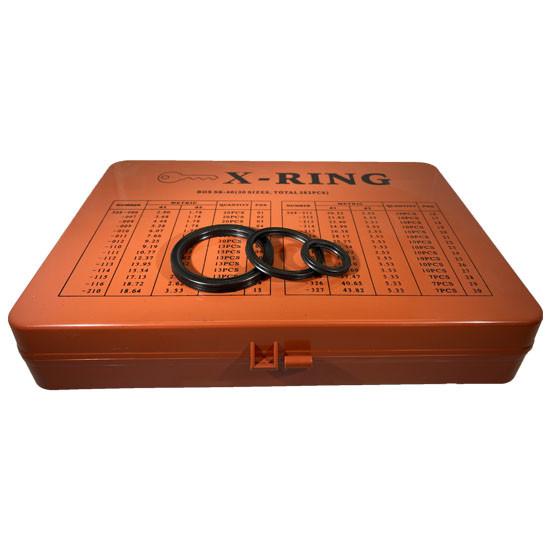 X-ring servicebox